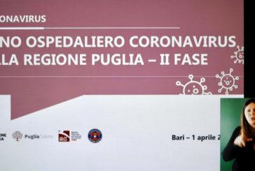 Al via la FASE 2 del piano ospedaliero CORONAVIRUS REGIONE PUGLIA. Emiliani, Montanaro e Lopalco in videoconferenza stampa